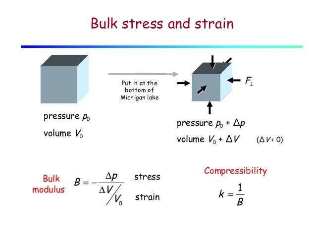 Lecture 01 stress, strain and elasticity