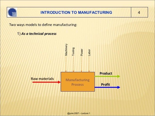 Lecture 01 introduction to manufacturing