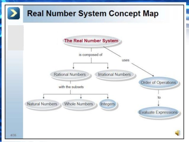Lecture 01 reals number system 19 ccuart Gallery