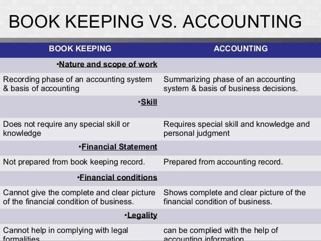 bookkeeping and accounting pdf in marathi