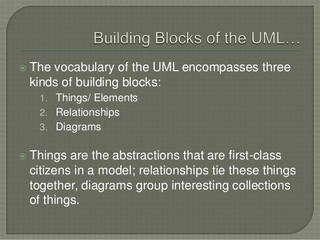 Lecture#02, building blocks of uml ASE