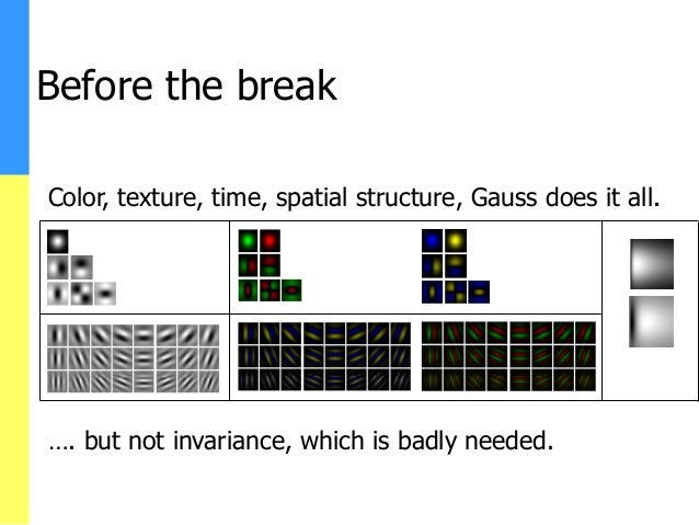 Before the breakColor, texture, time, spatial structure, Gauss does it all.…. but not invariance, which is badly needed.