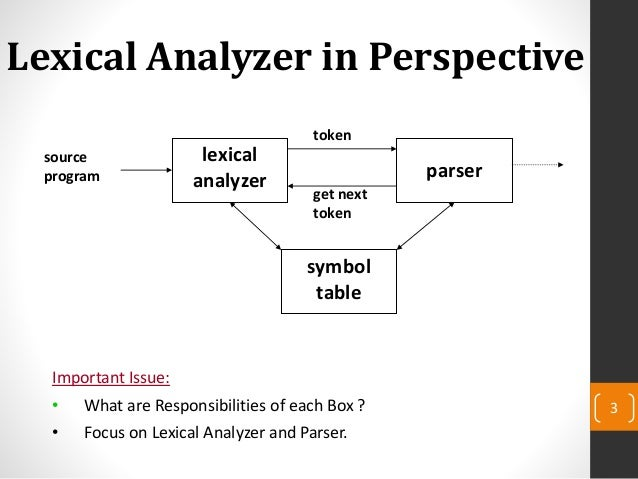 Lexical analyzer: an example