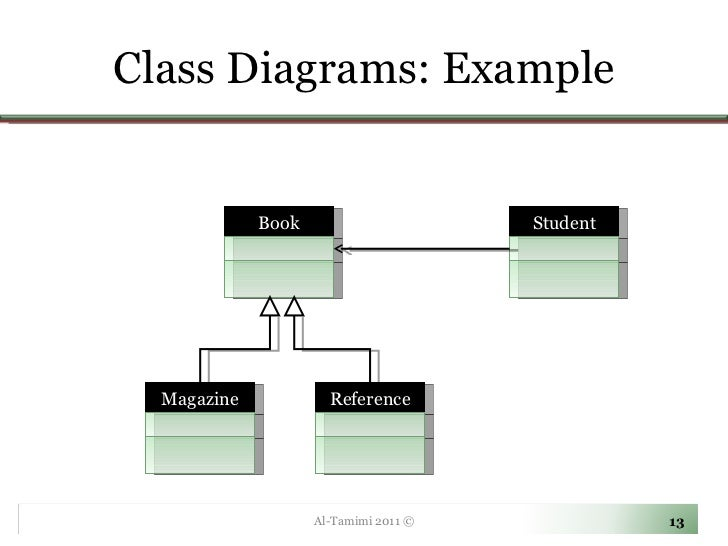 Lecture 03 introduction to uml class diagrams ccuart Choice Image