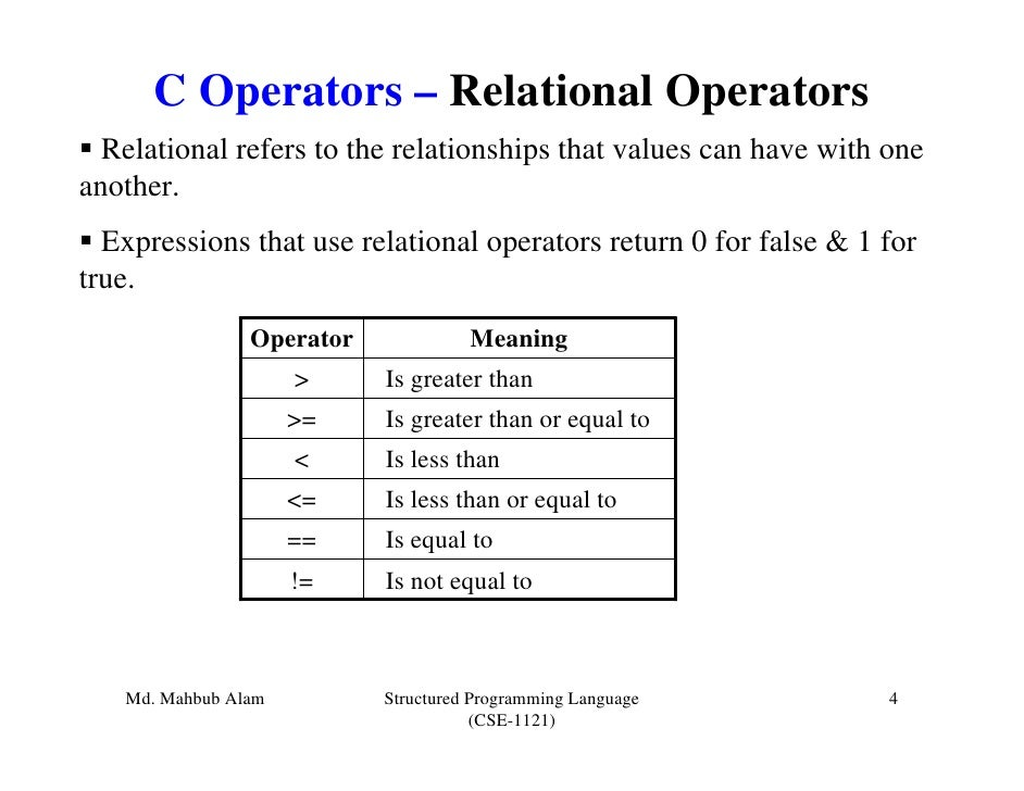 C Operators – Relational Operators  Relational refers to the relationships that values can have with oneanother.  Expressi...