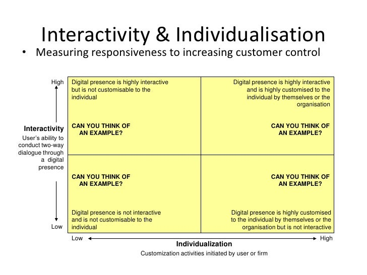 a framework for diagnosing competitive superiority Without this superiority,  the value chain as a framework for diagnosing and  defensive competitive strategy competitive advantage makes these.