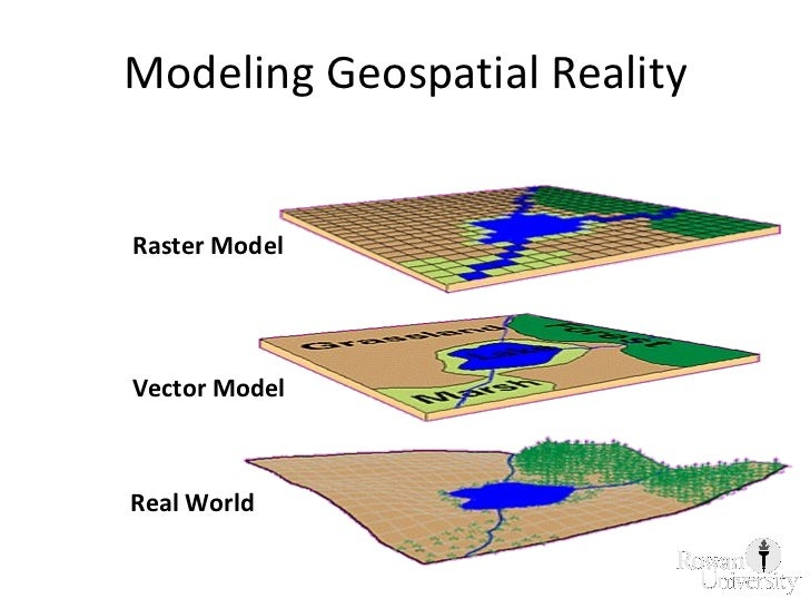 Intro to gis and remote sensing 21 modeling geospatial reality real world vector gumiabroncs Gallery