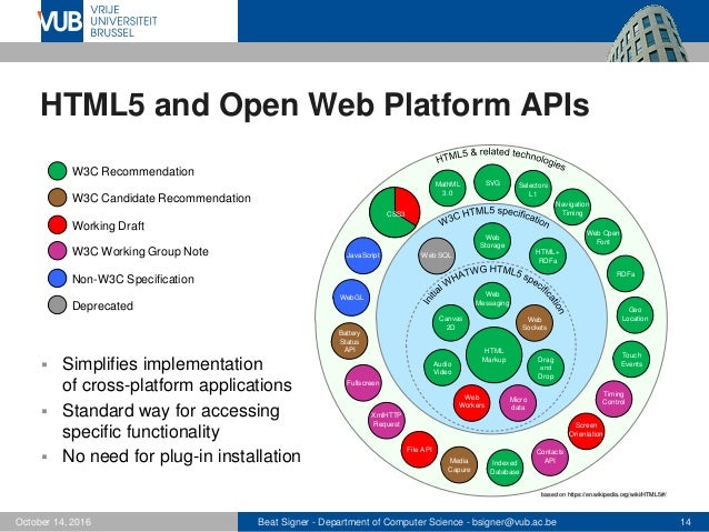 html5 and the open web platform Meteor.