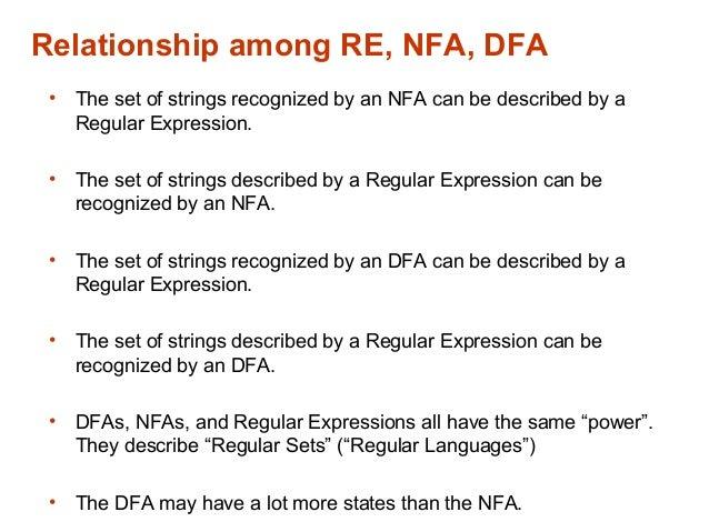 re to nfa to dfa code Mode: python -- # we're using dictionaries as sets  def go (self): selfwalk (0,  selfinitial) selfdfasort() return selfdfa, selffind_end_states() def minimize (self): .