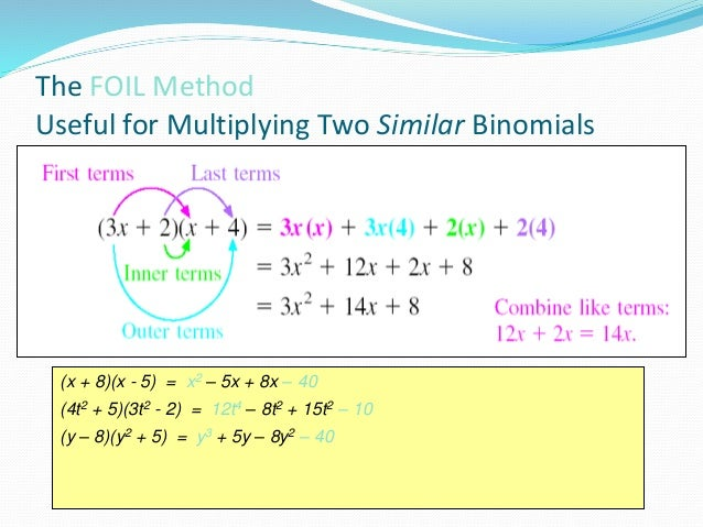 special products and factoring Factoring the sum of two cubes here is another formula you will have to memorize, but it is similar to the difference 3 x + 2y3 = (x + y)(x2 - xy + y.