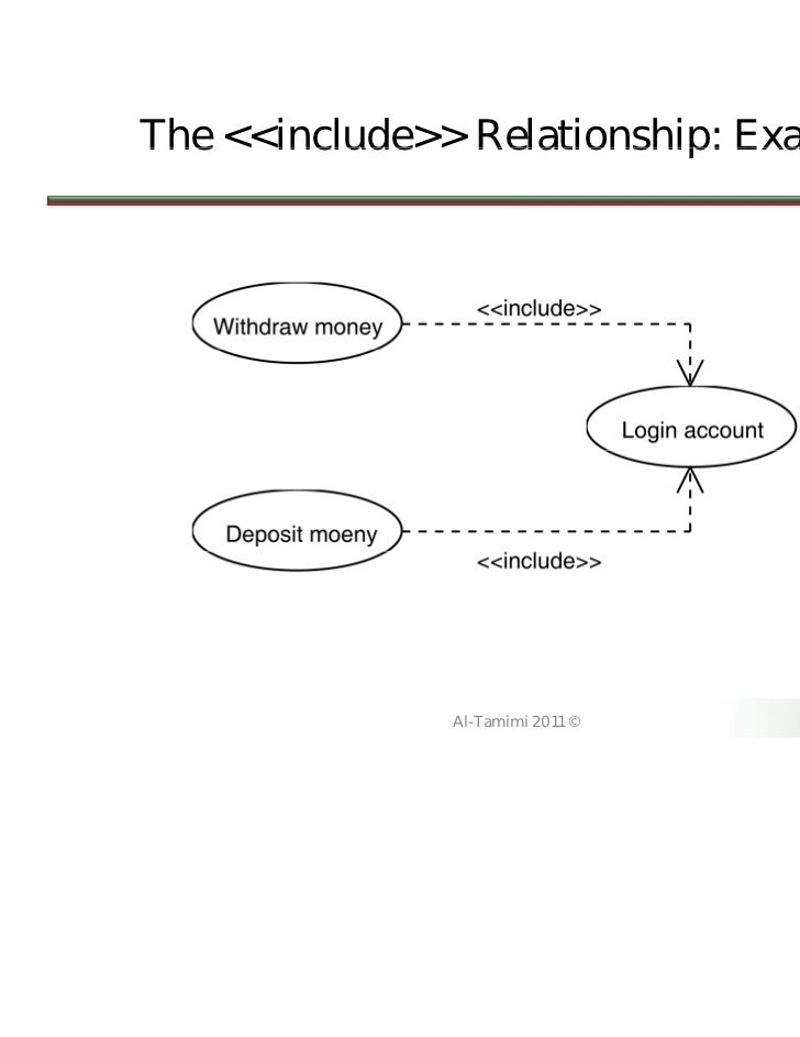 Lecture04 Use Case Diagrams