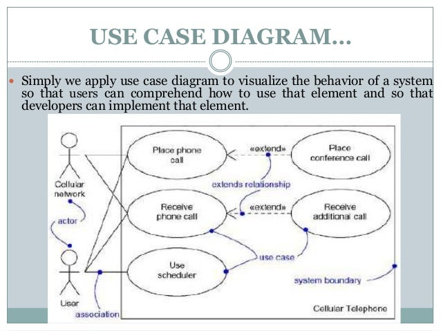Lecture04 use case diagram use case diagram example ccuart Image collections