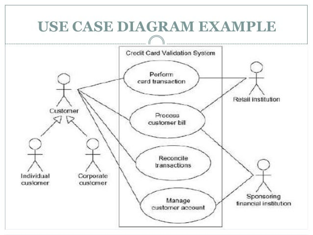 Uml diagram for bank loan system search for wiring diagrams lecture 04 use case diagram rh slideshare net uml activity diagram uml logical diagram ccuart Gallery