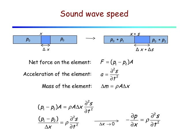 Lecture 07 sound waves  speed of sound  intensity