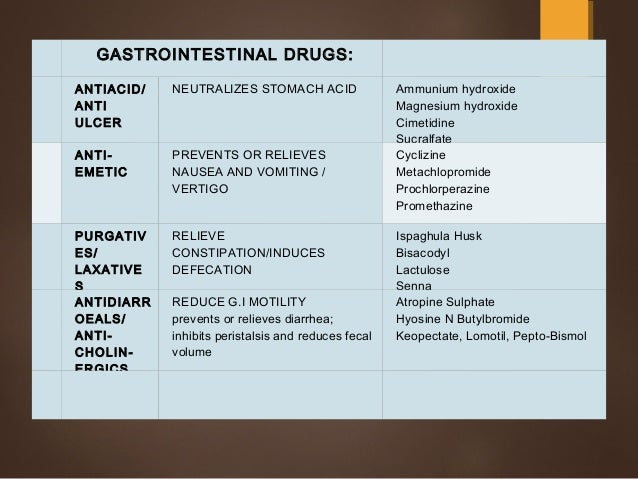 lecture 07 classes of drugs