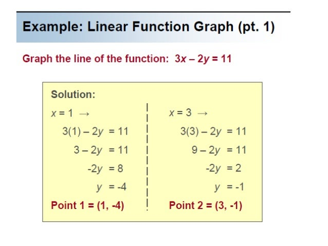 Lecture 07 final graphing linear equation and functions