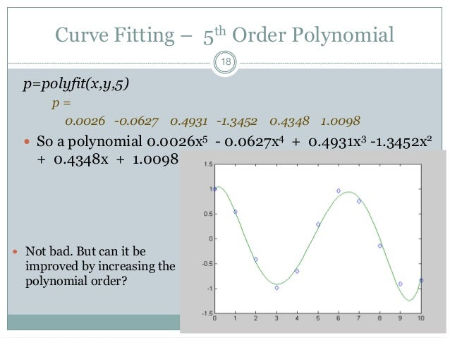 Polynomials and Curve Fitting in MATLAB