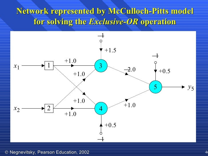 Neural Networks 4: McCulloch & Pitts neuron - YouTube