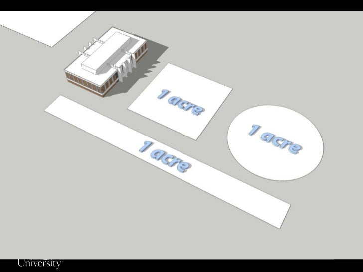 Table 2 Population measurement ...