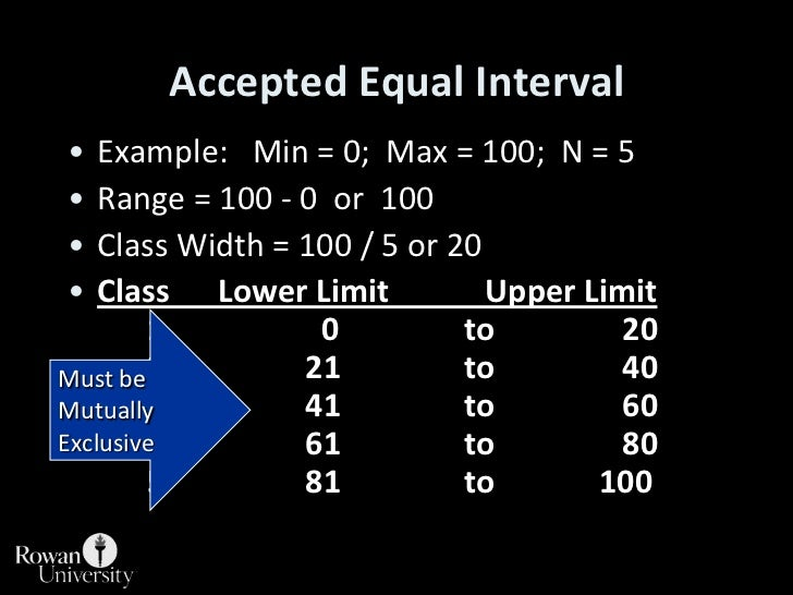 Example:   Min = 0;  Max = 100;  N = 5<br />Range = 100 - 0  or  100<br />Class Width = 100 / 5 or 20<br />Class      Lowe...