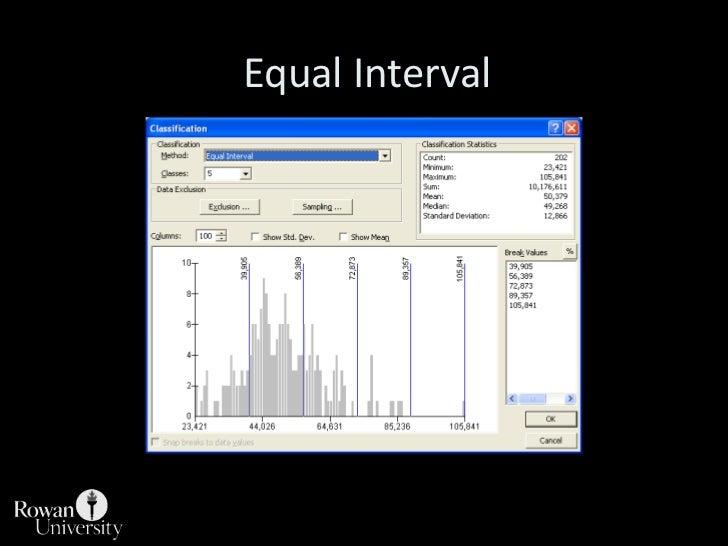 Equal Interval<br />
