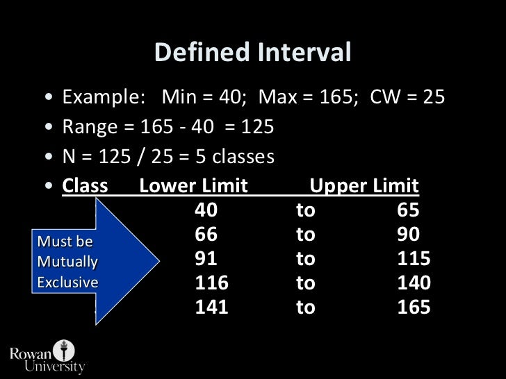 Example:   Min = 40;  Max = 165;  CW = 25<br />Range = 165 - 40  = 125<br />N = 125 / 25 = 5 classes <br />Class      Lowe...