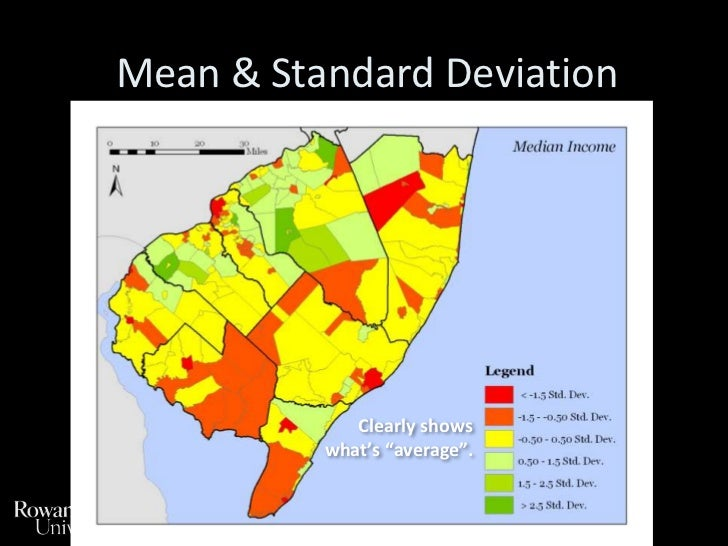 """Mean & Standard Deviation<br />Clearly showswhat's """"average"""".<br />"""
