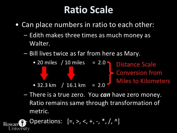 Distance Scale <br />Conversion from<br />Miles to Kilometers <br />Ratio Scale<br />Can place numbers in ratio to each ot...