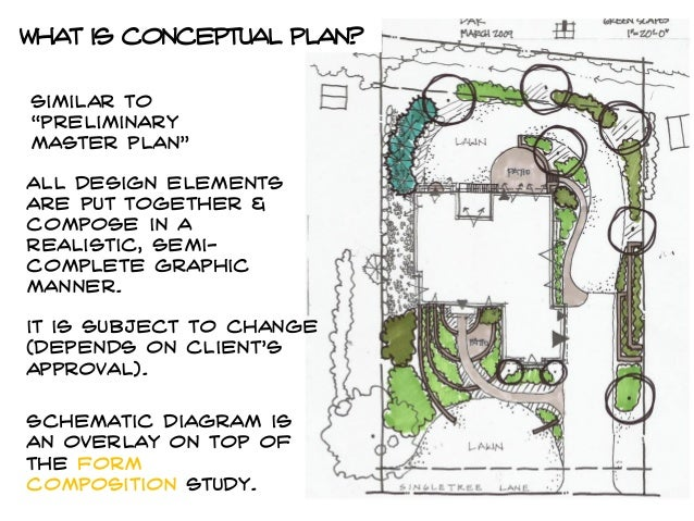 Funky What Is Schematic Design Sketch - Electrical Diagram Ideas ...