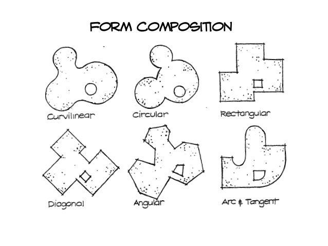 Lecture08 Design Process