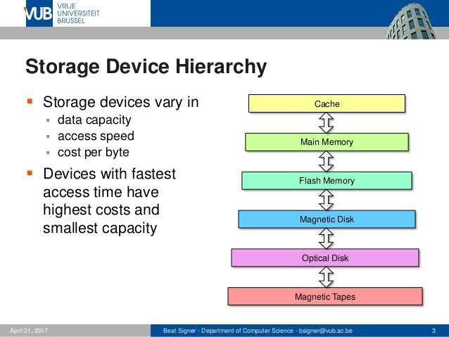 Storage Management Lecture 8 Introduction To Databases