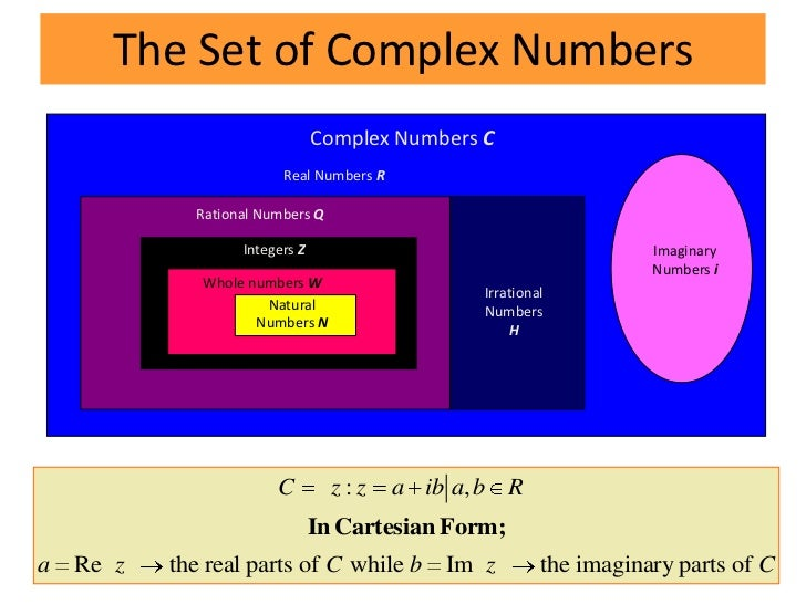 Cartesian Product Of Integer And Natural Number