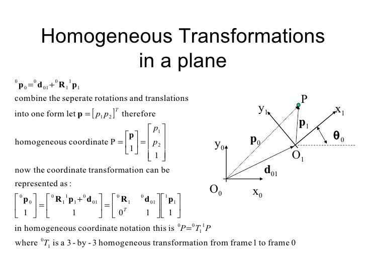 robot force transformation matrix