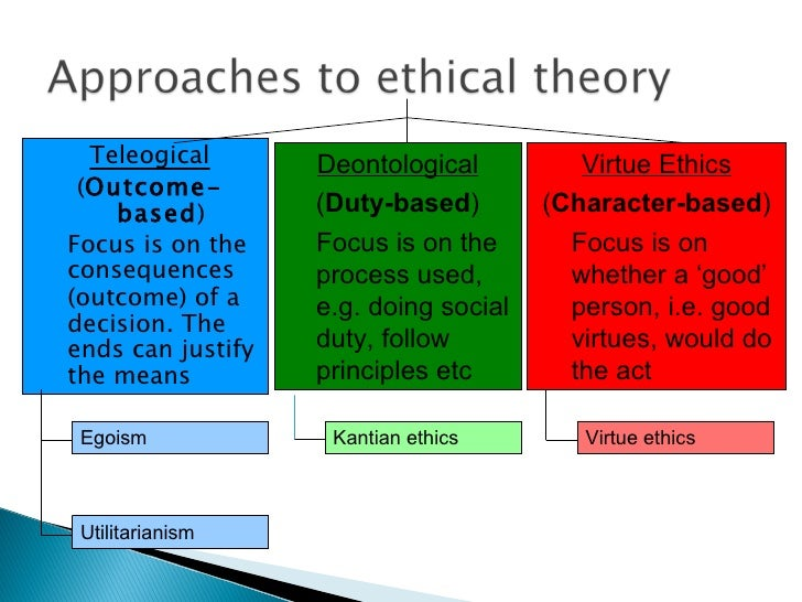 deontology and utilitarianism similarities What is deontological ethics / deontology is duty a principle to determine if something is ethical what is the basis of deontological ethics.