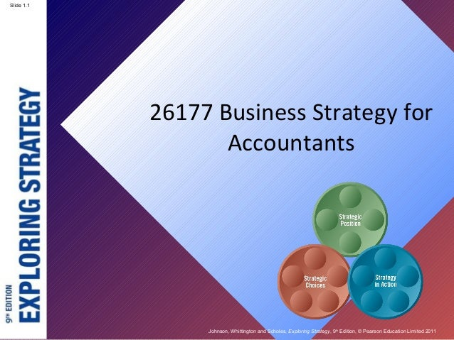 Slide 1.1            26177 Business Strategy for                   Accountants                 Johnson, Whittington and Sc...