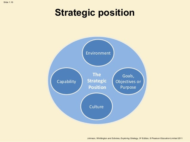 Strategic positioning and sales income planning | Owner Managed ...