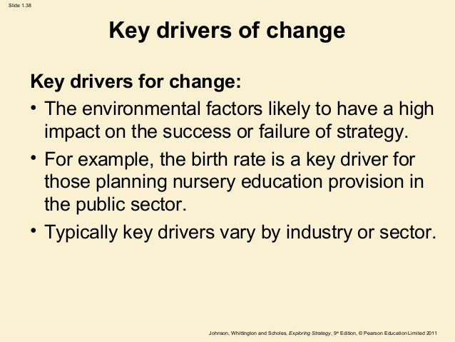 EvidenceNow Key Drivers and Change Strategies