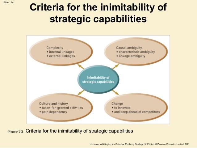 Strategic Capabilities