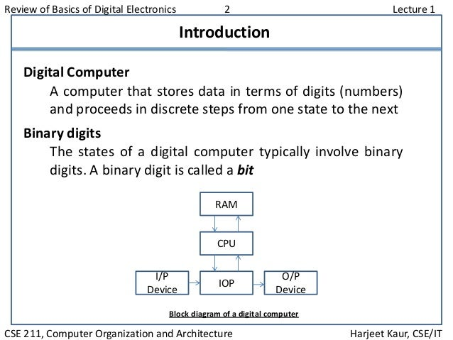Review of Basics of Digital Electronics 2 Lecture 1 CSE 211, Computer Organization and Architecture Harjeet Kaur, CSE/IT I...
