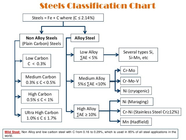 lecture 1 1 metals and it u2019s alloys  their crystalline