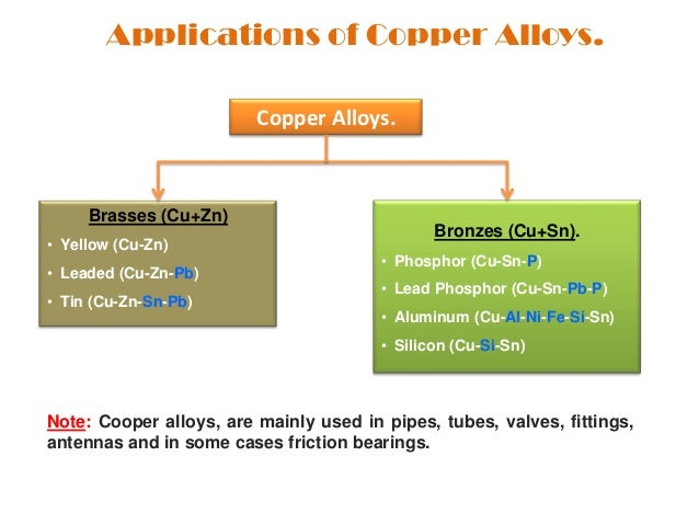 Lecture metals and it s alloys their crystalline