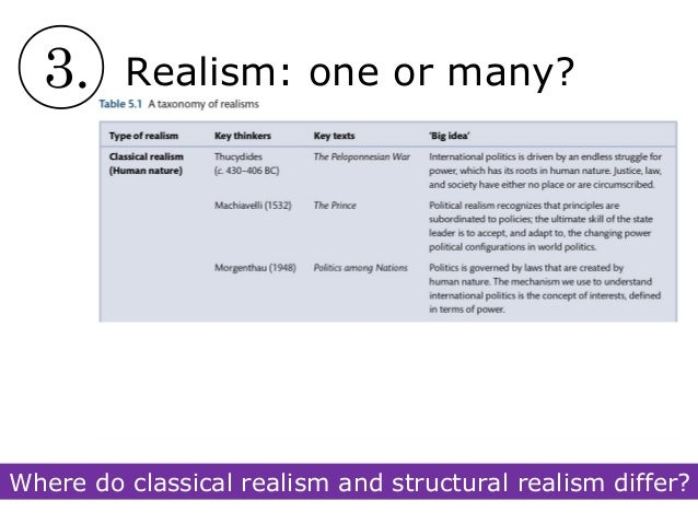 realism liberalism Introduction to realism and liberalism liberalism: where did it come from and are its days numbered | the economist - duration: 4:45 the economist 146,285 views.