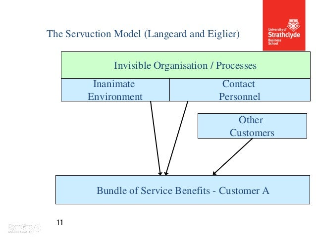 restaurant servicescape service encounter and perceived Study of the service encounter 9 (service quality and servicescape) exchanges is a component of the total perceived quality of the service encounter.