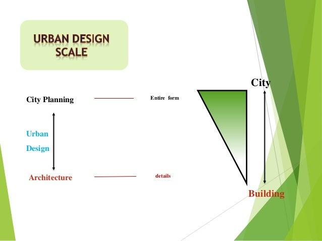 Urban Design Definition