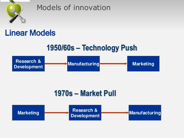 Technology Management Image: The Concept Of Innovation And Innovation Management