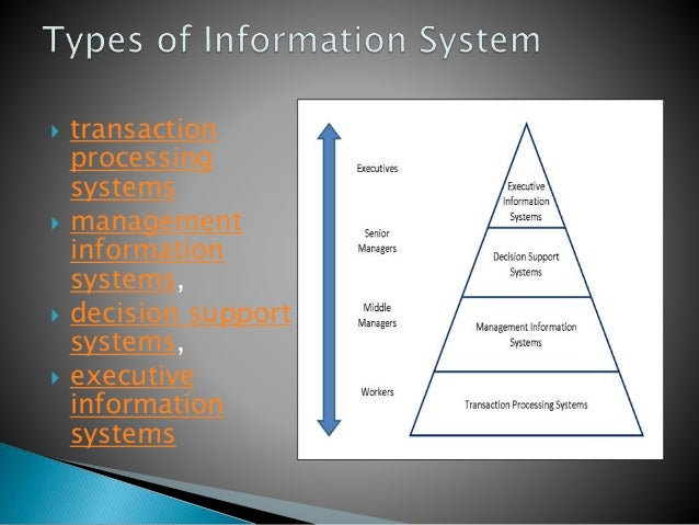 accounting information systems an overview Get information about graduate certificate programs in accounting information systems and their education requirements, coursework master's certificate program in hospitality management overview get information about certificate programs in hospitality management.