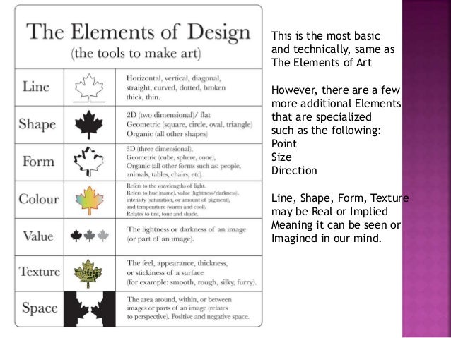 Lecture 1 a definition of design its elements and principle