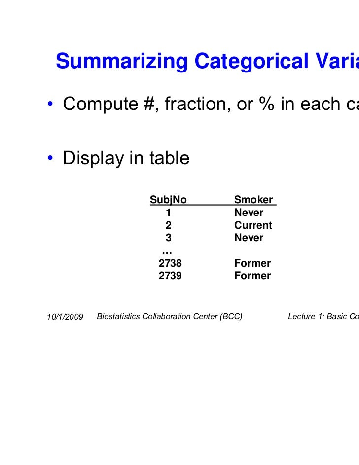 lecture summarizing categorical variables Multivariate statistics summary and comparison of techniques  or more continuous and/or categorical independent variables,  variables pprovide a way of summarizing.