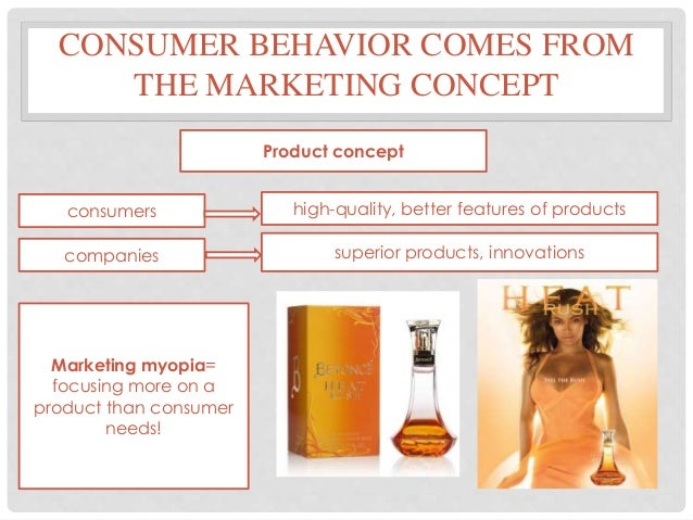 consumer behaviour lecture 1 by ncc One kilogram (1 liter)  consumer corner: reading nutrition news with an educated eye  behavior change follows a predictable.