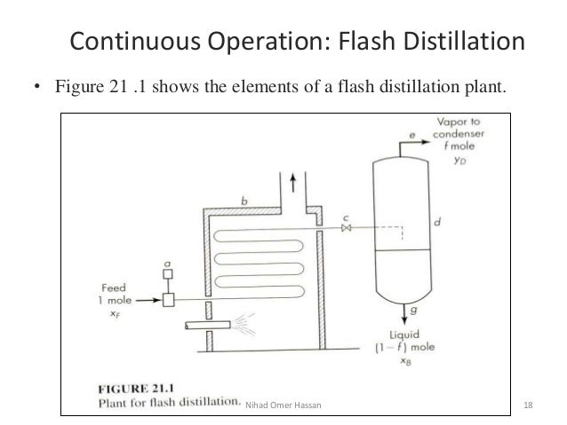 Lecture 1 Distillation Introduction